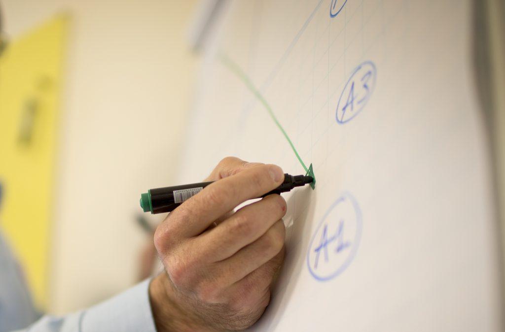 Waarom een marketingstrategie belangrijk is - DENK!