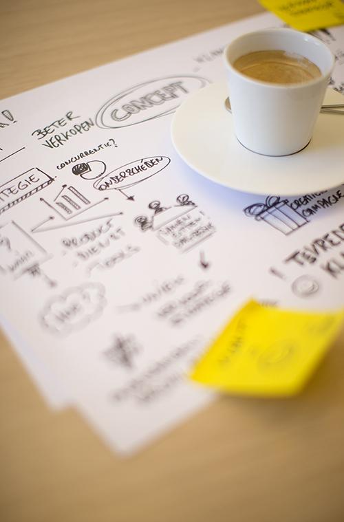 Creatieve marketingconcepten en -acties