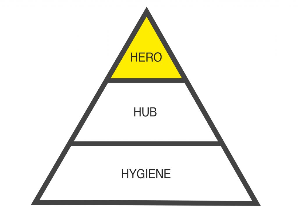 3 H-model driehoek