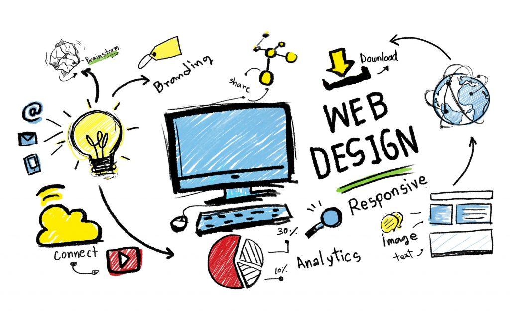 Webdesign DENK